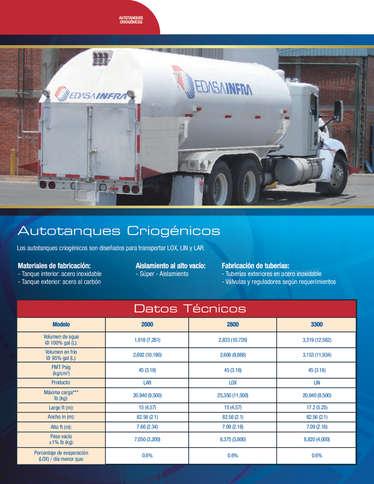 Autotanques criogénicos- Page 1