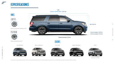 Ford expedition 2020- Page 1