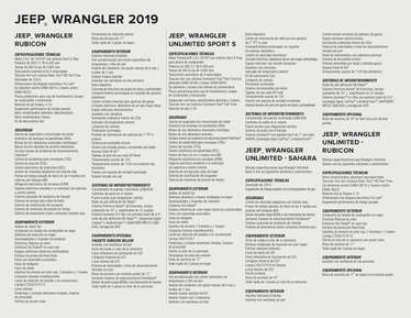 Jeep Wrangler 2019- Page 1