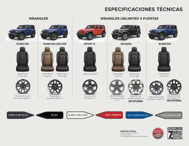 Jeep Wrangler 2019- Page 1