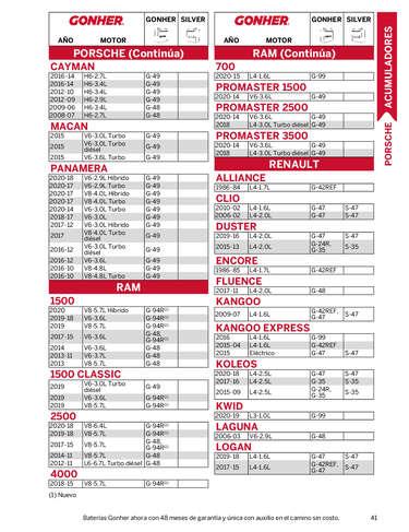 Catálogo de baterias- Page 1