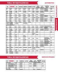Catálogo de baterias