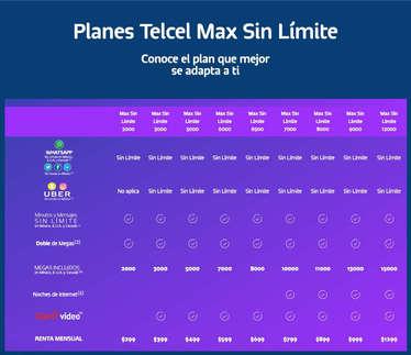 Plan Max Sin Límite- Page 1