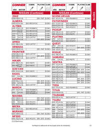 Catálogo de bujías