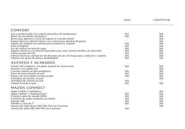 mazda mx 5- Page 1
