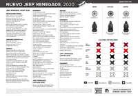Renegade 2020