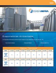 Evaporadores ambientales