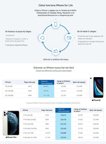 iPhone for life- Page 1