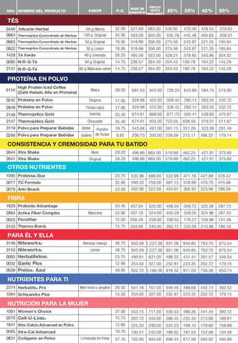Lista de Precios- Page 1