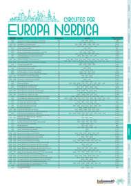 Circuitos por Europa nórdica 2019