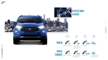 Ford ecosport 2020- Page 1