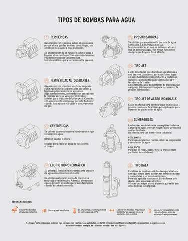 Catálogo 2020- Page 1