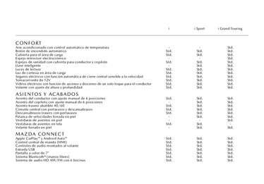mazda cx 3- Page 1